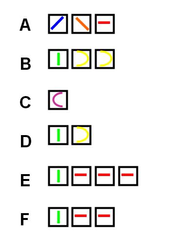 plan lettres